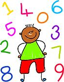 number kid