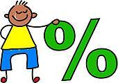 percentage kid