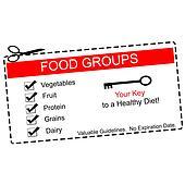 Food Groups Coupon