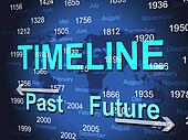 Time Line Represents Timeline Chart And Done