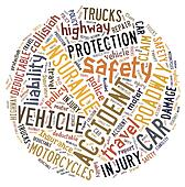 Word cloud showing words dealing with vehicle insurance