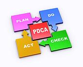3d pdca arrow flow chart cycle