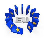 European Union Domino Effect