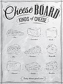 Poster set of cheese coal