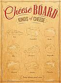Poster set of cheese kraft