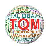 3d TQM word tags wordcloud ball