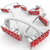Process System 3d Words Instructions Steps Procedure