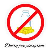 Dairy free vector pictogram