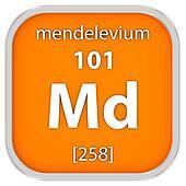 Mendelevium material sign