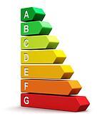 Energy efficiency rating scale