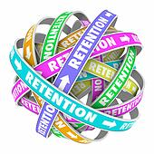 Retention Word Cycle Retain Customers Employees