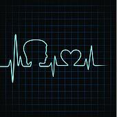 Heartbeat make female face & heart