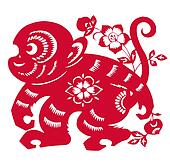 Chinese Zodiac of monkey year