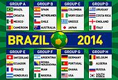 Brazil group stages illustration
