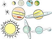 Retro Solar System Group