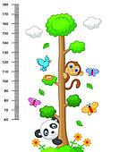 Wall meter with cartoon three and w