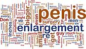 Penis enlargement word cloud