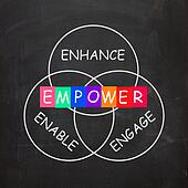 Encouragement Words are Empower Enhance Engage and Enable
