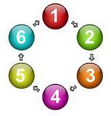 Numbers diagram