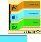 Air travel instructions