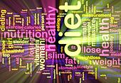 Diet word cloud glowing