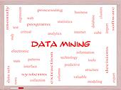 Data Mining Word Cloud Concept on a Whiteboard