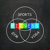 Fitness Activities Include Sports Yoga and Gym Exercise