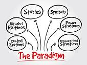 Web Paradigm