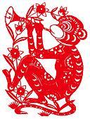Chinese zodiac of monkey