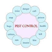 Pest Control Circular Word Concept