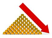 Recession of the price for gold