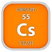 Caesium material sign