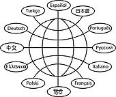 World language translation communication connections globe