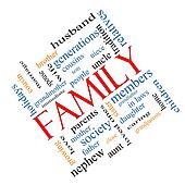 Family Word Cloud Concept Angled