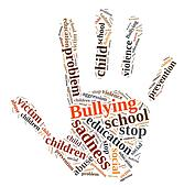 Word cloud relating to Bullying.