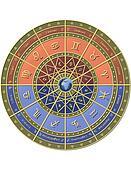 Zodiac circle.