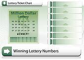 Winning Lottery Ticket Background