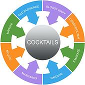 Cocktails Word Circles Concept