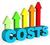 Increase Costs Shows Finances Outlay And Rise