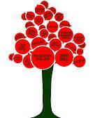 Happy New Year language tree