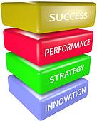 INNOVATION STRATEGY PERFORMANCE SUCCESS Blocks
