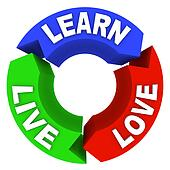 Live Learn Love - Circle Diagram