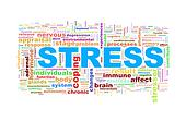 wordcloud word tags of stress