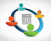success needs preparation people network sign