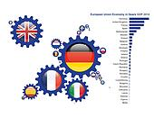 European Union Economy GDP in Gears