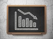 Advertising concept: Decline Graph on chalkboard background