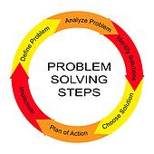 Problem Solving Steps Word Circle Concept