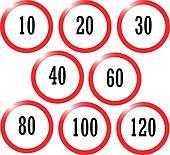 speed limitation