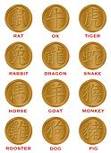 Twelve Chinese Zodiac Gold Coins