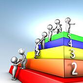 Capability Maturity Model Integrati
